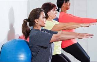 How Exercise Affects The Thyroid